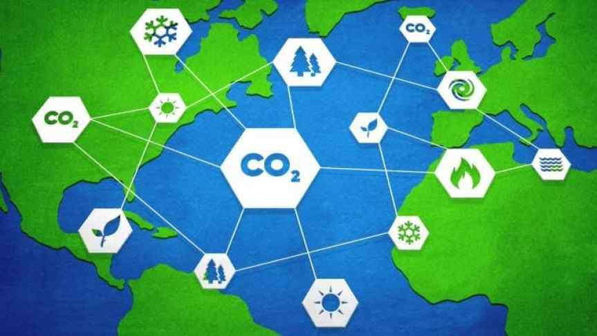 Image result for How Blockchain technology can be Used to Help the Environment